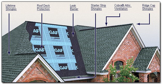 lifetime roofing system dallas tx